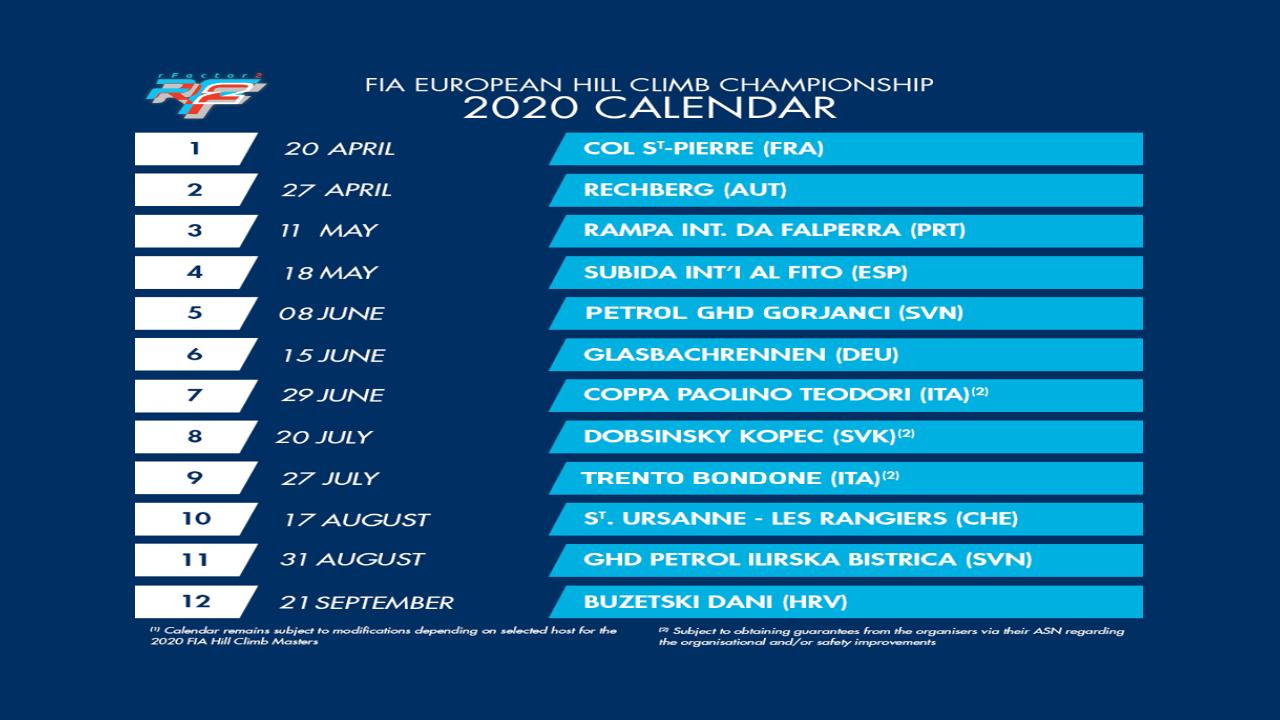 rF2 FIA Hillclimb Championship Calendar 2020